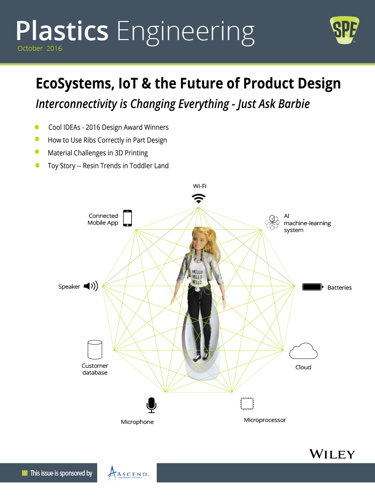 Ecosystems, IoT & the Future of Product Design