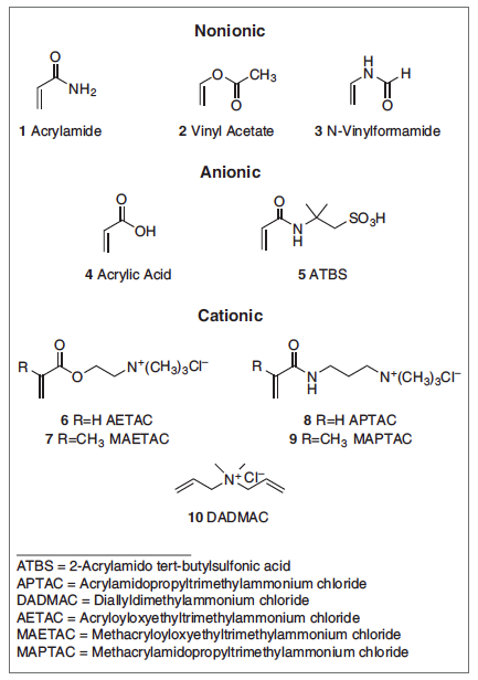 Water Soluble Free Radical Addition Polymerizations